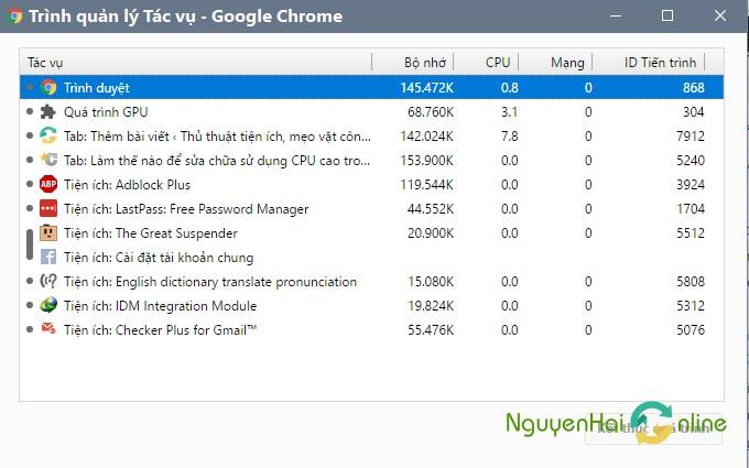 Trinh quan ly tac vu Chrome
